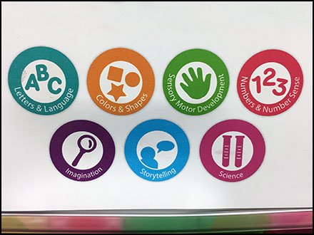 Learning Benefit Icons For Play-Doh Projects