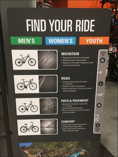 Dick's Find Your Ride Bicycle Guide Display