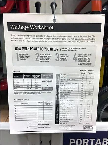 Troy Bilt Generator Wattage Worksheet