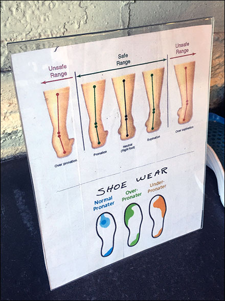 In-Store Shoe-Wear Pronator Diagnosis