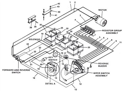 ezgo golf cart wiring diagram batteries wiring diagram ez go golf cart wiring schematic wire diagram