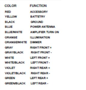 sony car stereo wiring harness diagram sony image 900x sony xplod wiring diagram 900x automotive wiring diagram on sony car stereo wiring harness diagram