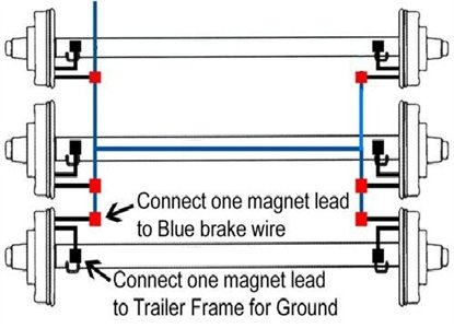 wiring diagram for trailer electric brakes wiring diagram wiring diagram for trailer brakes the
