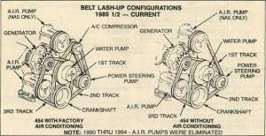 I need the fan belt diagram and the belt numbers for a 1984  Fixya