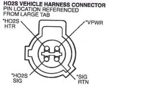ford f150 oxygen sensor wiring diagram Questions & Answers