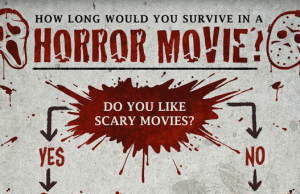 How Long Would You Survive in a Horror Movie?