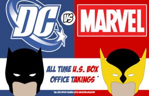 Marvel VS DC Movies Infographic