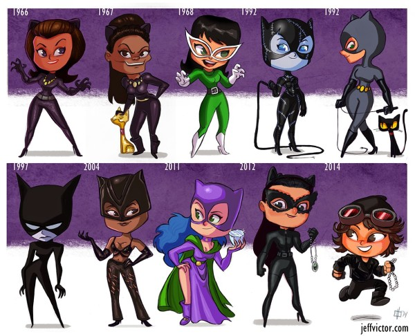 Evolution of Catwoman: From 1966 to Today
