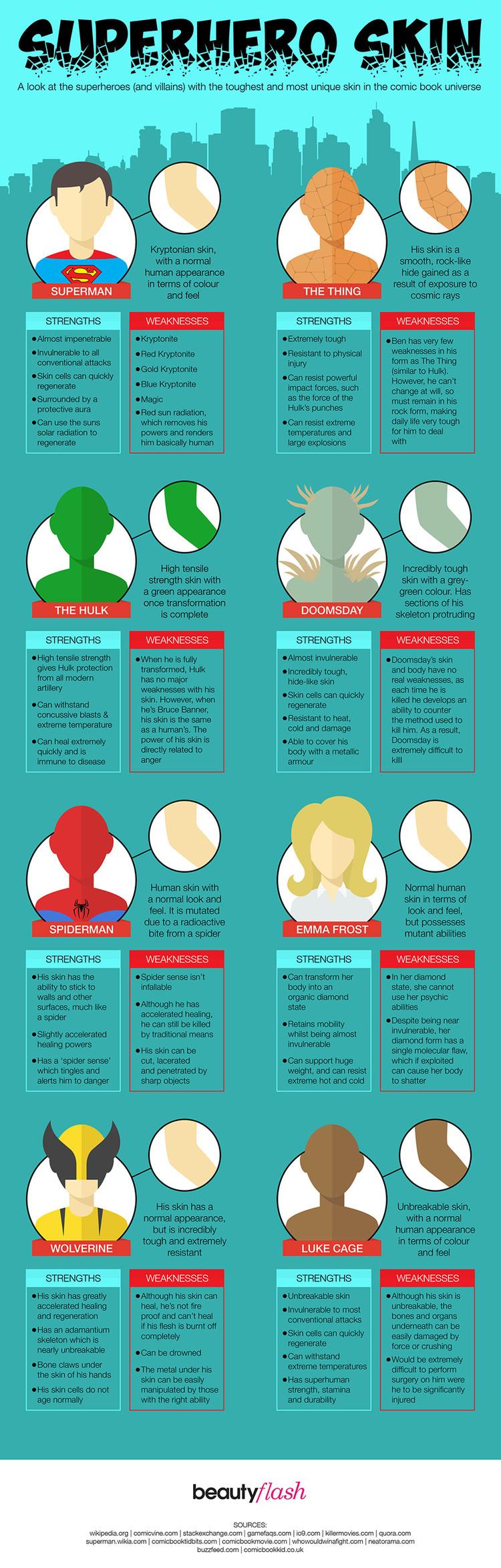 Superhero Skin Infographic