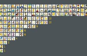 The Simpsons Voice Actors