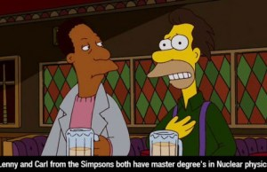Facts About 'The Simpsons'