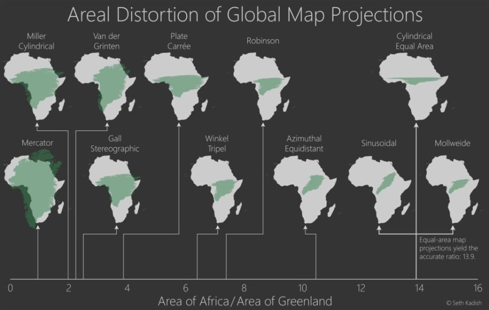 areal-distortion-of-global-map-projections