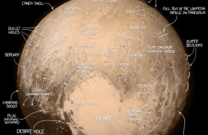 Features Discovered on the Surface of Pluto