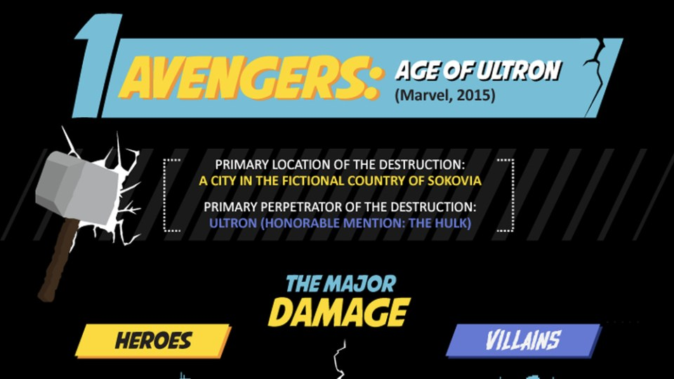 Who Cause More Damage Heroes Or Villains