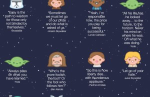 Inspiring Quotes From Star Wars