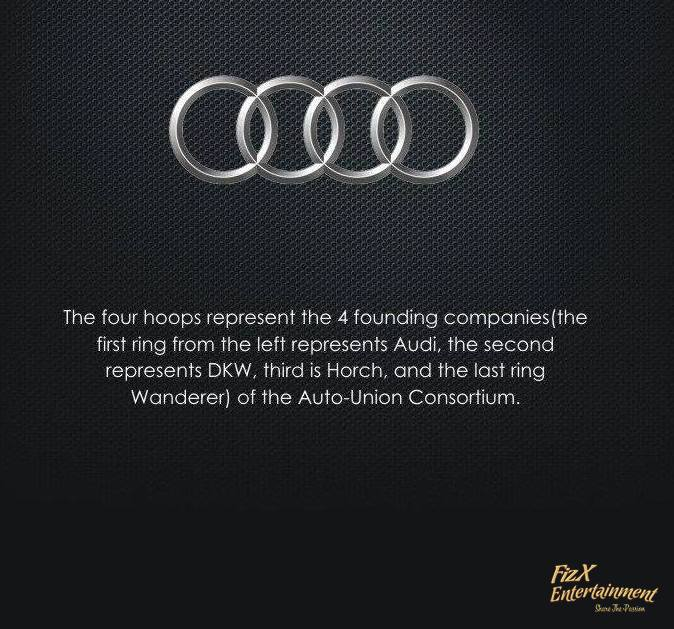 Famous Logos And Their Hidden Meanings