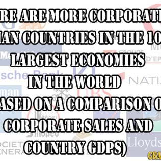 Facts About Big Corporations