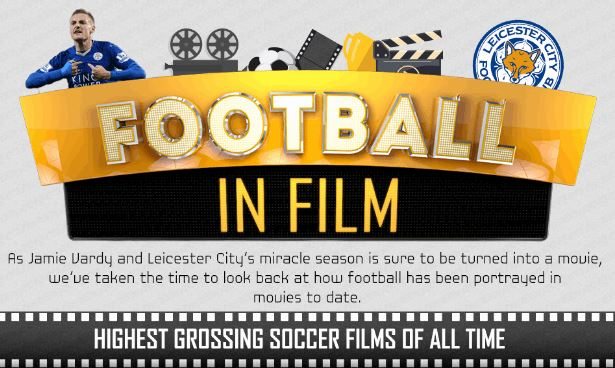Football in The Movies