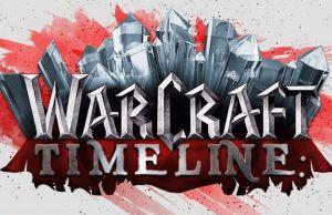 World of Warcraft timeline