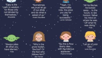 28 Life Inspiring Quotes From Star Wars | FizX