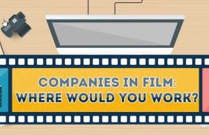 Companies In Movies
