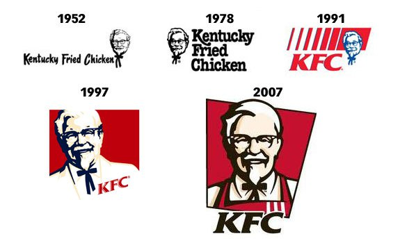 True Faces Behind World FamousLogos