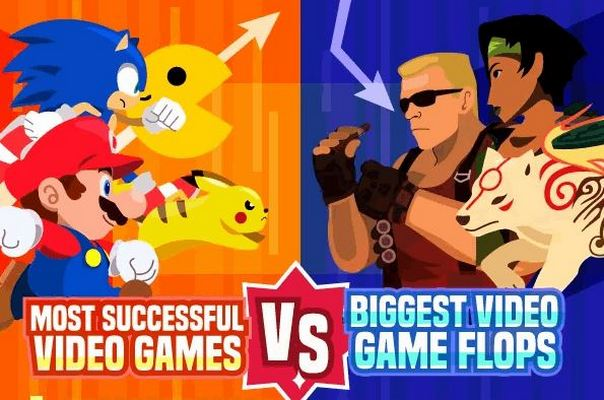 Most Successful Video Games