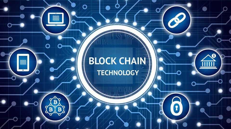 History of Blockchain