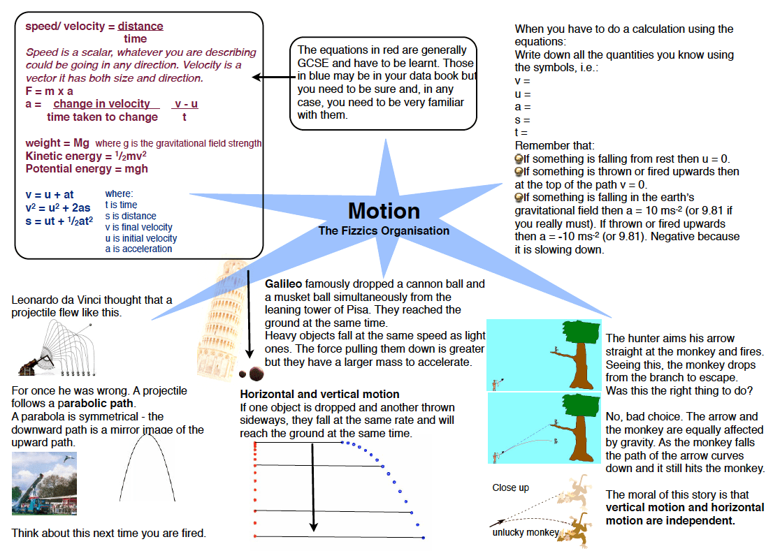 how to use motion 2016