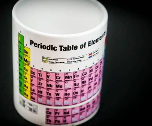 periodic table coffee mug_4