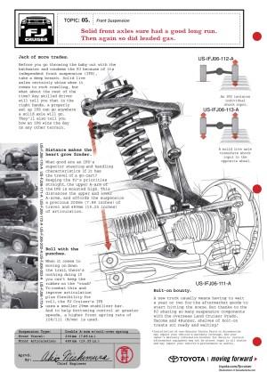 FJ Cruiser Diagram Ads  Toyota FJ Cruiser Forum