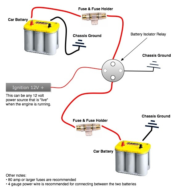 🏆 diagram in pictures database perko dual battery switch