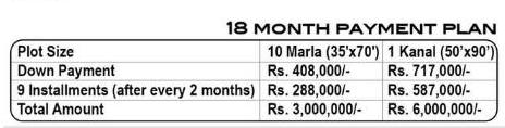 Bahria Enclave Islamabad - Payment Plan
