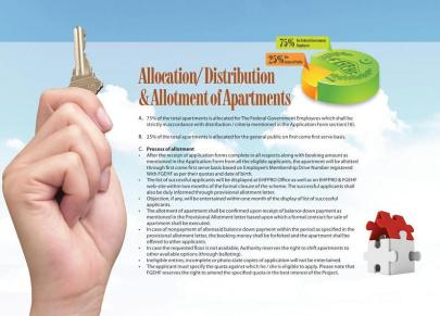 Lifestyle Residency Islamabad - Allocation, Distribution and Allotment of Apartments