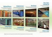 Lifestyle Residency Islamabad - Facilities
