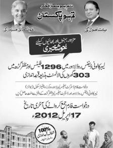 Labor Colonies Lahore and Muzaffargarh Applications