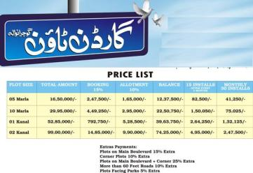 Garden Town Gujranwala Price List