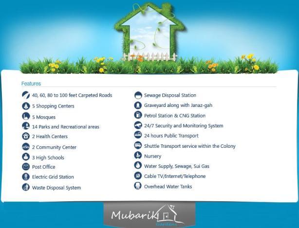 Mubarik Gardens at PGSHF Multan - Features