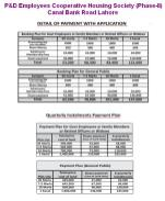 PDDECHS Phase II Lahore - Payment Plan