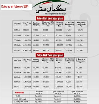 Saggian City Lahore Plots Price List - payment schedule