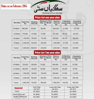Saggian City Lahore Plots Price List - payment schedule