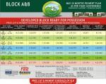 Gracelnag Housing Payment Plan Block A and B