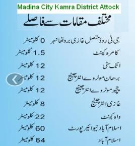 Madina City Attock Kamra - Distance from Other cities