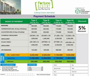 Fortune Destiny Apartments Gulberg Greens Islamabad - Payment Schedule