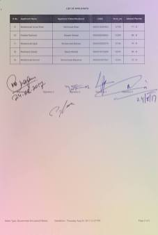 Sheikhupura Housing Colony Balloting Result 24-8-2017 (Govt Employees Quota Category 5 Marla Plots Balloting Results) b