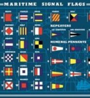 Maritime flags on a flag 5ft x 3ft with eyelets