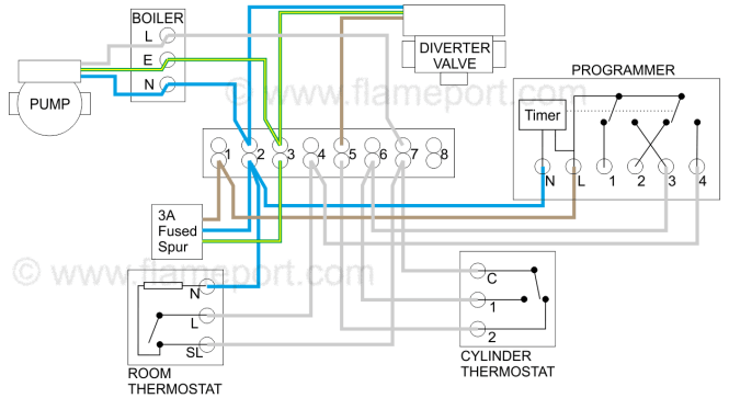 central heating programmer wiring diagram central central heating wiring diagrams uk wiring diagram on central heating programmer wiring diagram