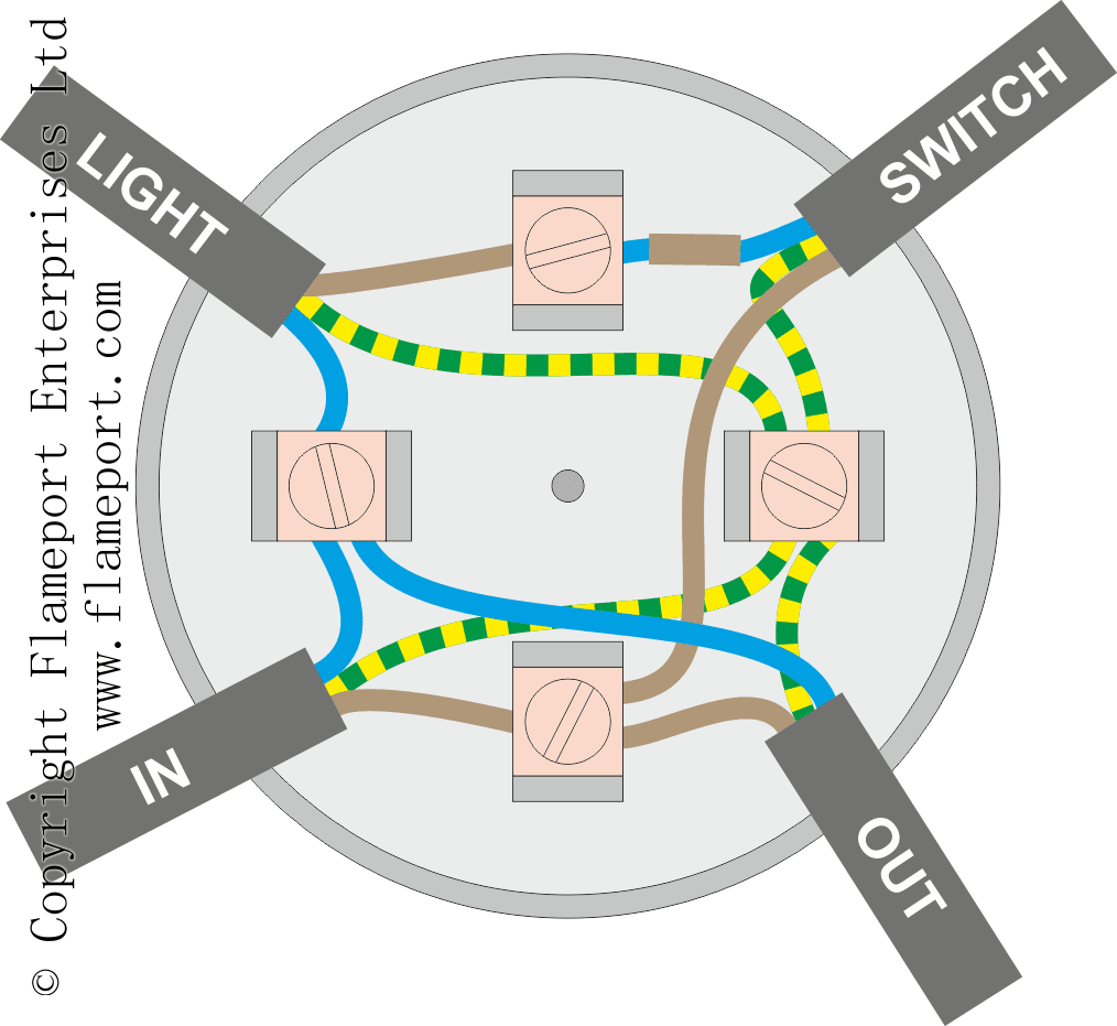 Junction Box Wiring Diagram For Light Fixture Explained A Lighting Viewdulah Co Ceiling