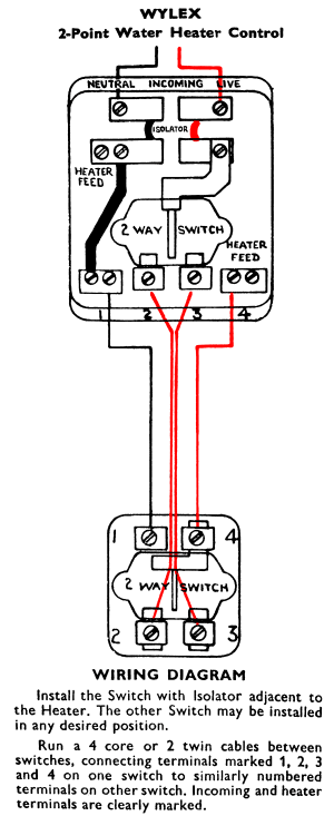 Wylex Dual Point Immersion Switches