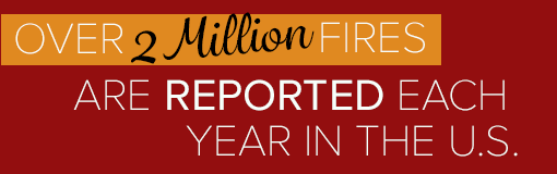 There are over 2 million fires reported to fire departments each year in the United States.